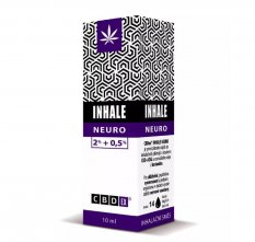 Inhale NEURO 2% + 0,5% 10 ml